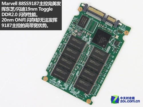 奔腾的SSD发动机!点评7大固态硬盘主控